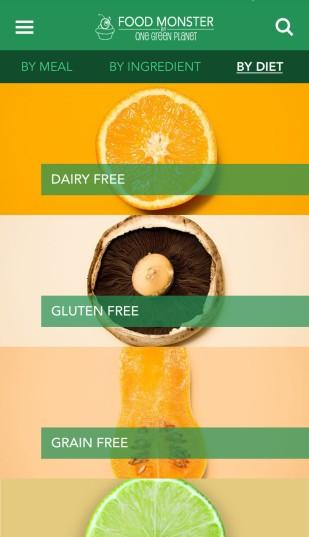 by diet